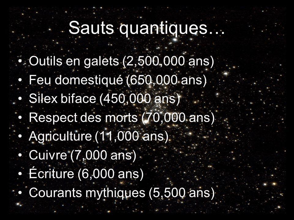 Sauts quantiques… Outils en galets (2,500,000 ans)