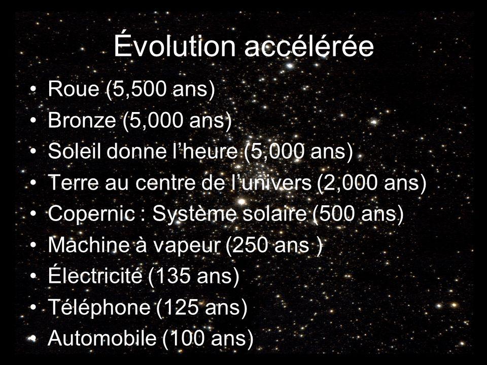 Évolution accélérée Roue (5,500 ans) Bronze (5,000 ans)