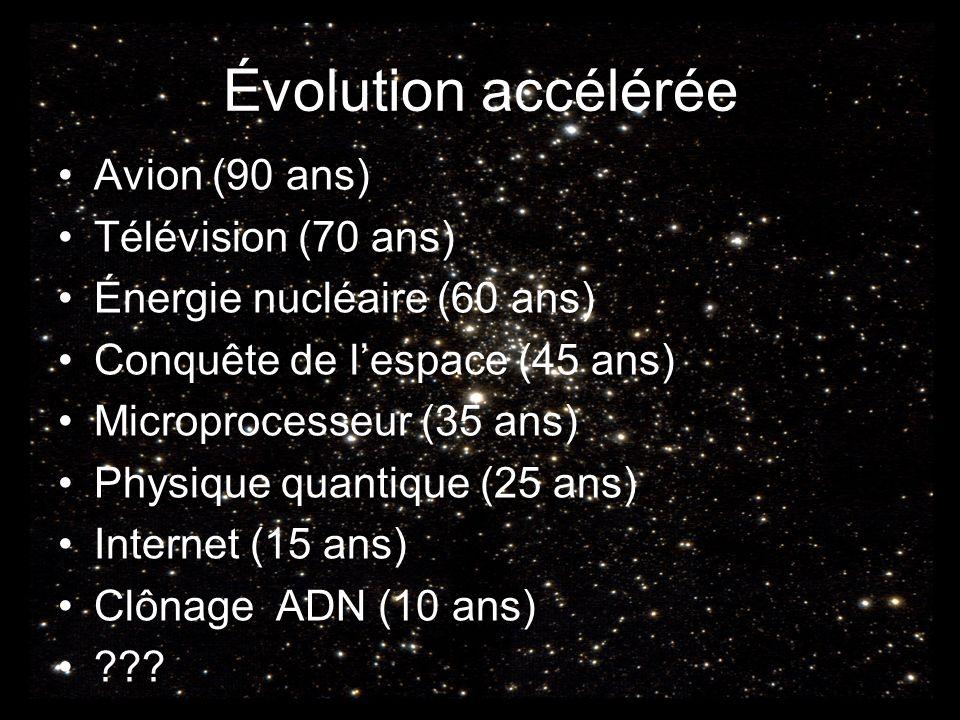 Évolution accélérée Avion (90 ans) Télévision (70 ans)