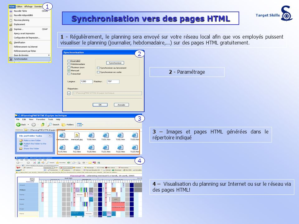 Synchronisation vers des pages HTML