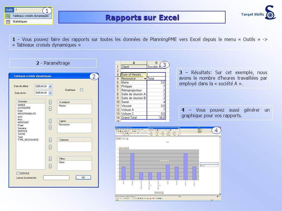 1 Rapports sur Excel. Target Skills.