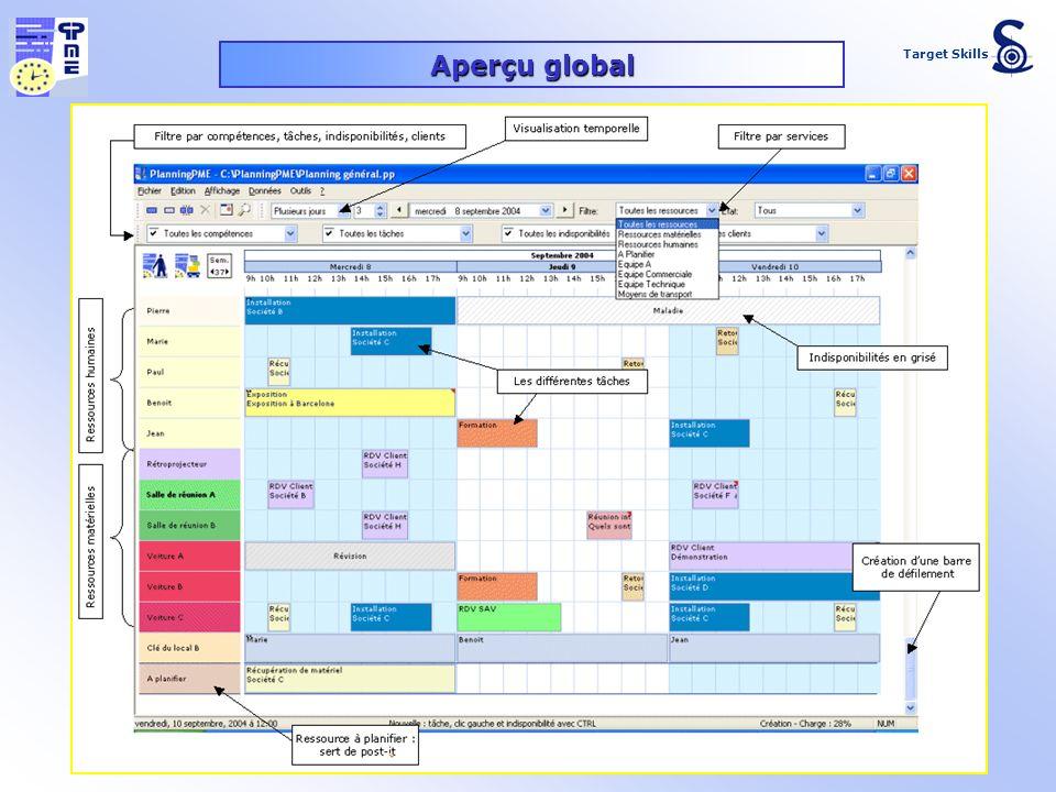 Aperçu global Target Skills