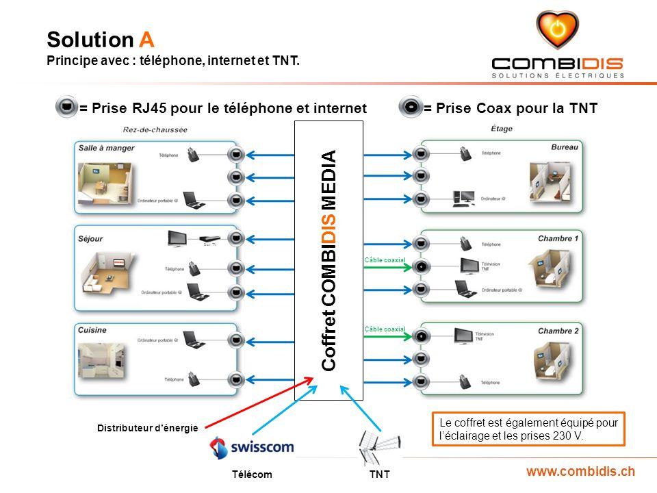 Coffret COMBIDIS MEDIA Distributeur d'énergie