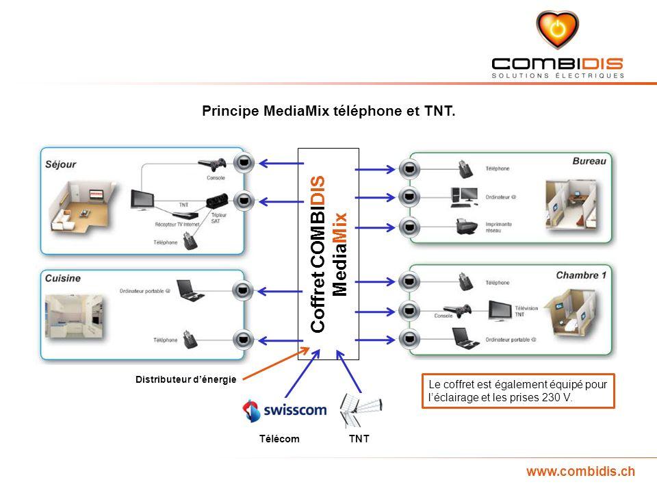 Coffret COMBIDIS MediaMix