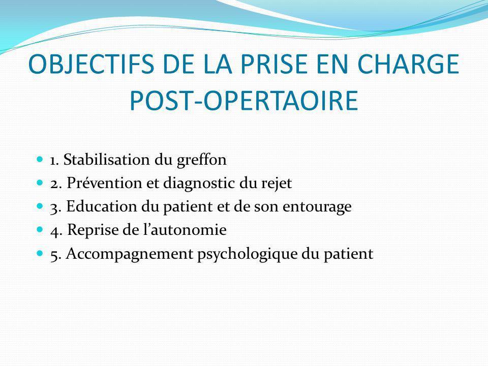 OBJECTIFS DE LA PRISE EN CHARGE POST-OPERTAOIRE