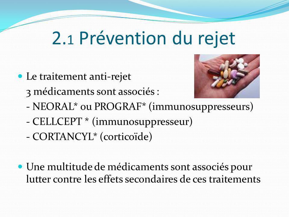 2.1 Prévention du rejet Le traitement anti-rejet