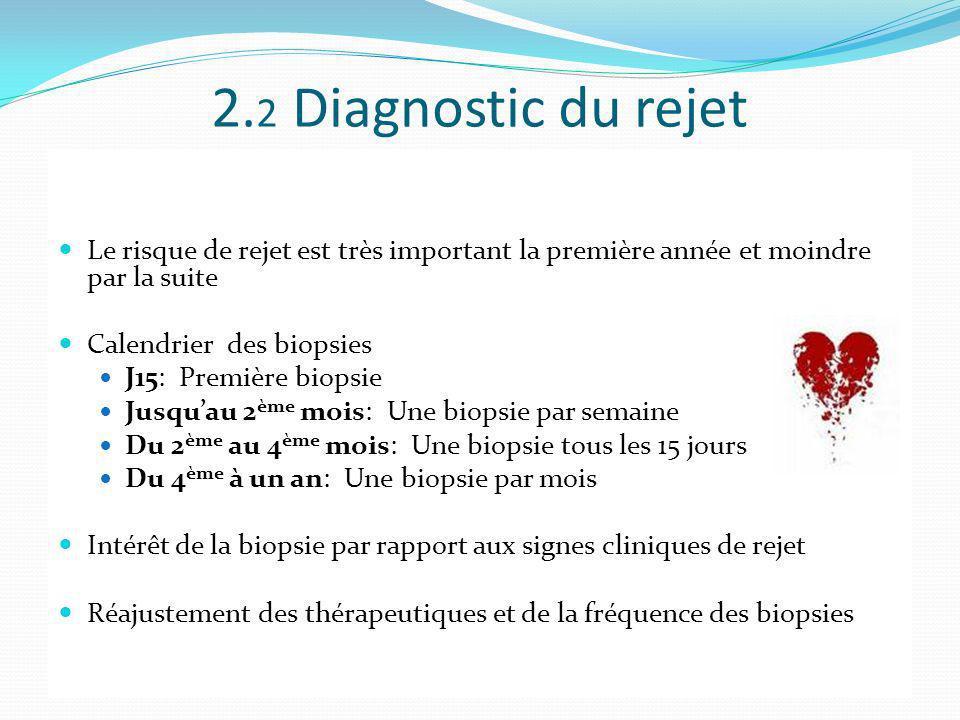 2.2 Diagnostic du rejet Le risque de rejet est très important la première année et moindre par la suite.
