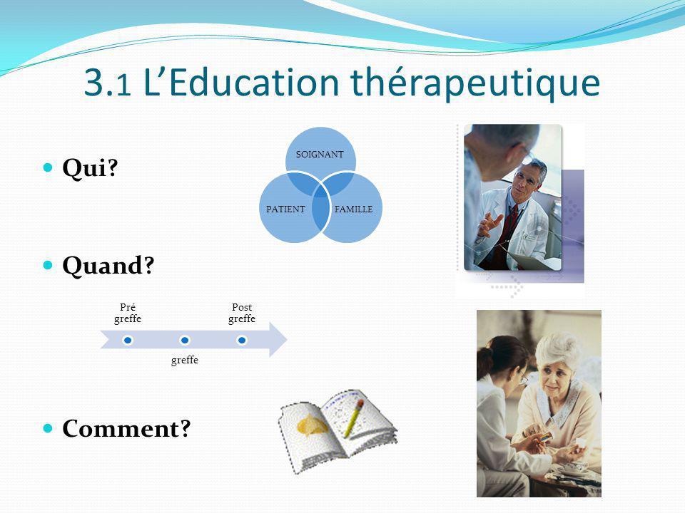 3.1 L'Education thérapeutique