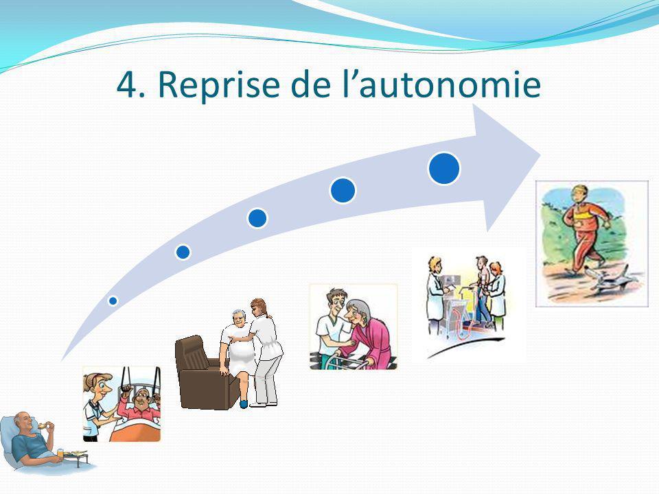 4. Reprise de l'autonomie