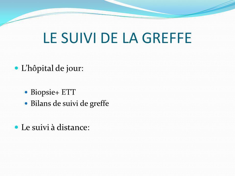LE SUIVI DE LA GREFFE L'hôpital de jour: Le suivi à distance:
