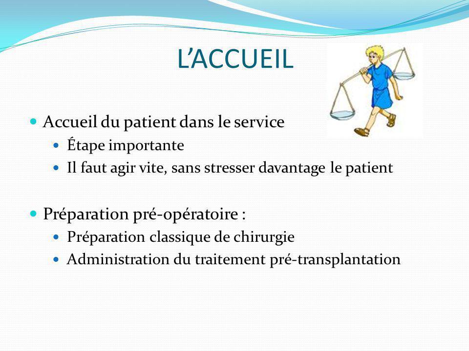 L'ACCUEIL Accueil du patient dans le service