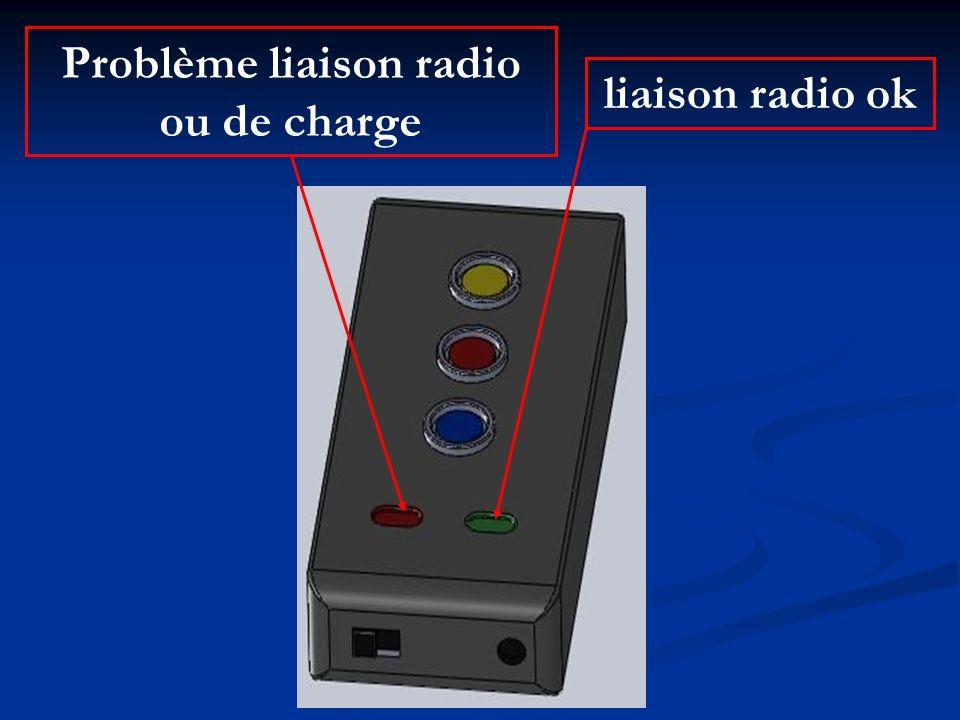 Problème liaison radio