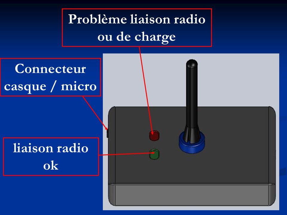 Problème liaison radio Connecteur casque / micro