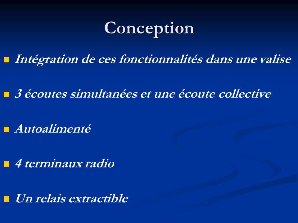 Conception Intégration de ces fonctionnalités dans une valise