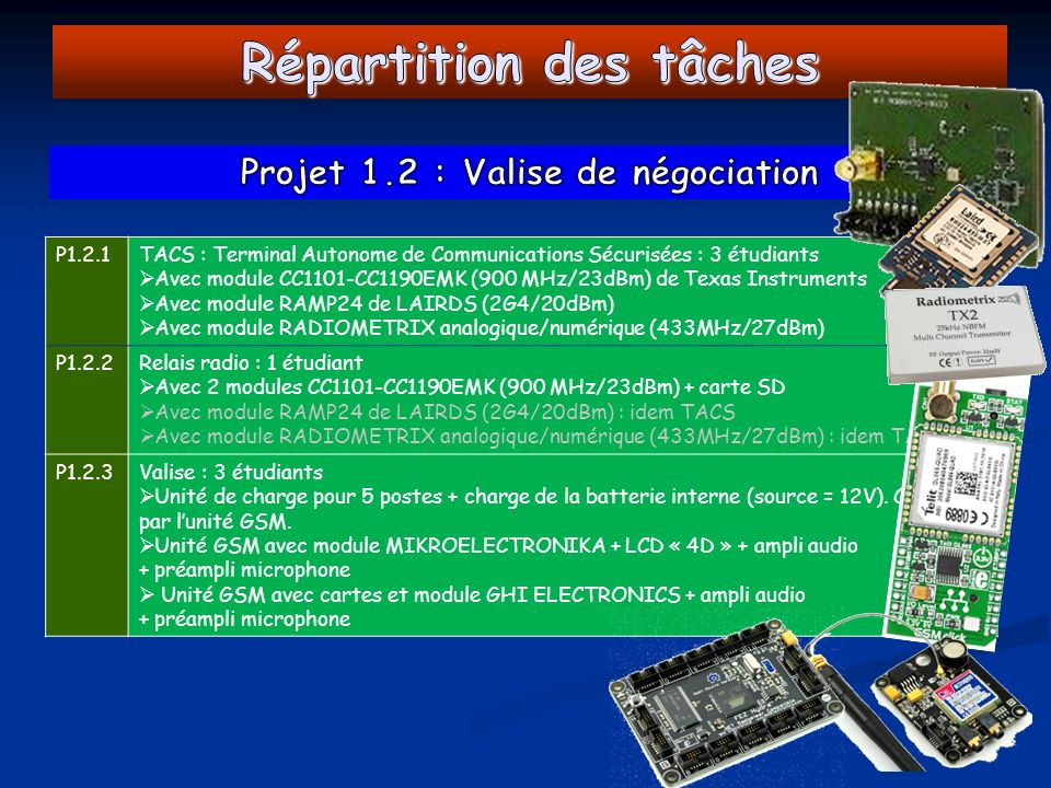 Répartition des tâches Projet 1.2 : Valise de négociation
