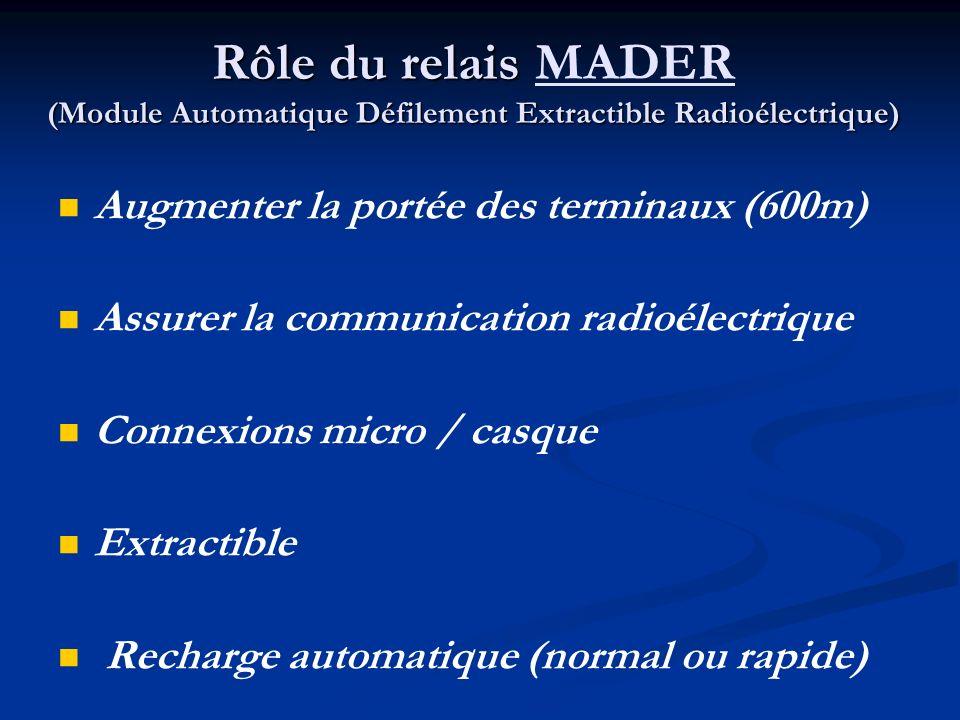 Rôle du relais MADER (Module Automatique Défilement Extractible Radioélectrique)