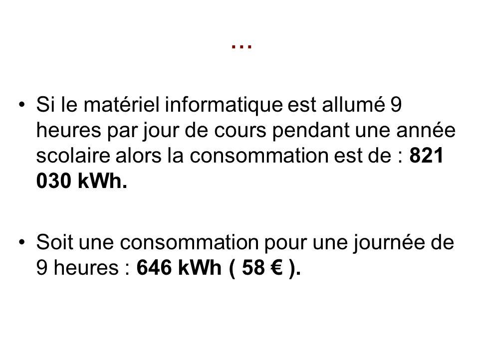 ... Si le matériel informatique est allumé 9 heures par jour de cours pendant une année scolaire alors la consommation est de : 821 030 kWh.