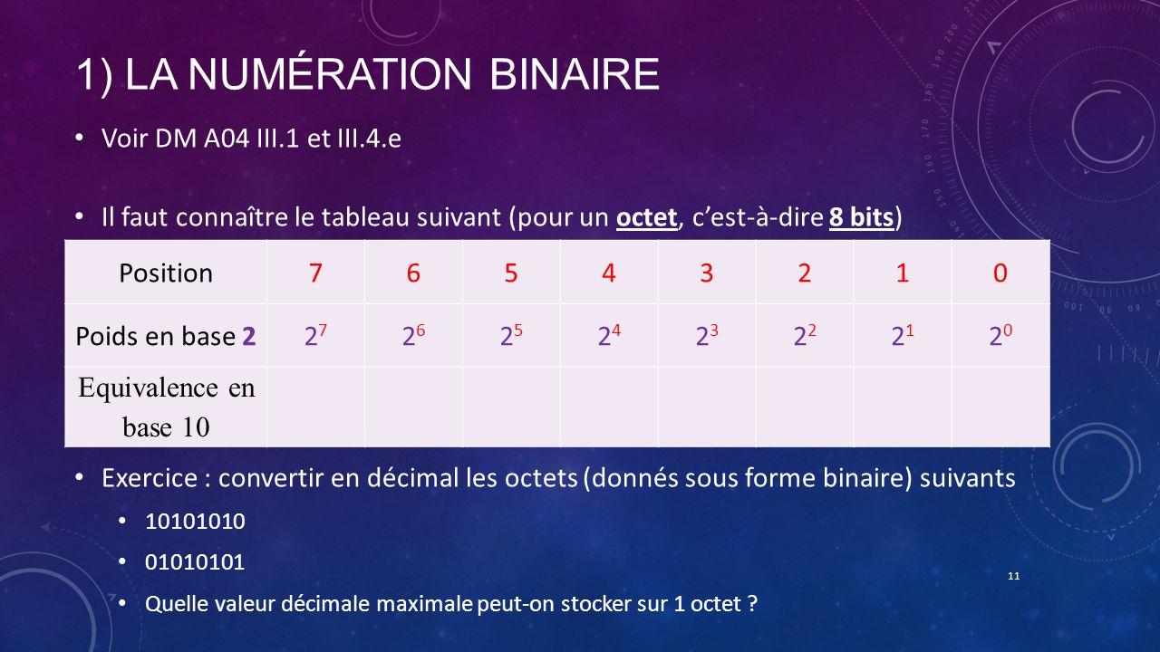 1) La numération binaire