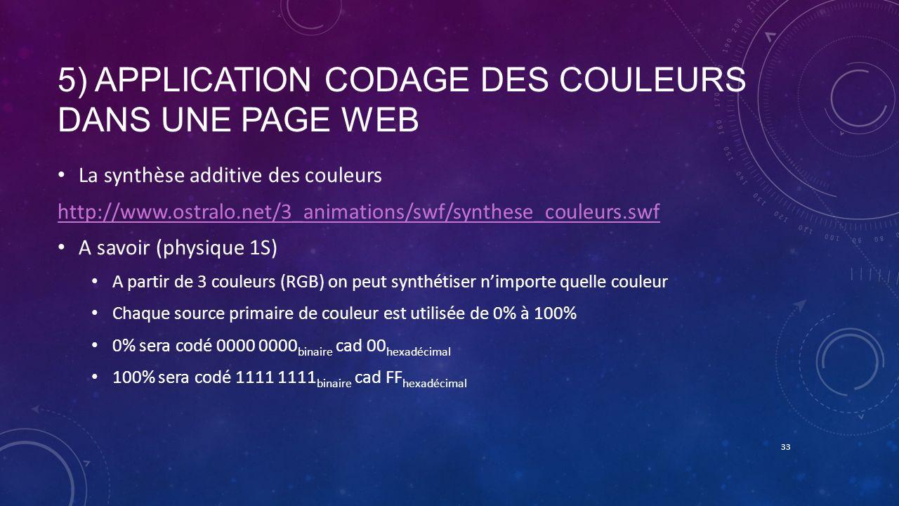 5) Application codage des couleurs dans une page web