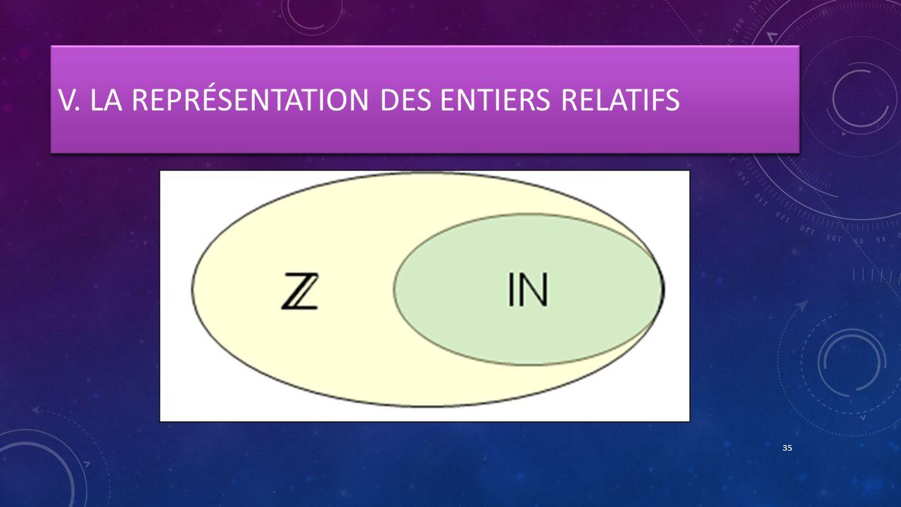 V. La représentation des entiers relatifs