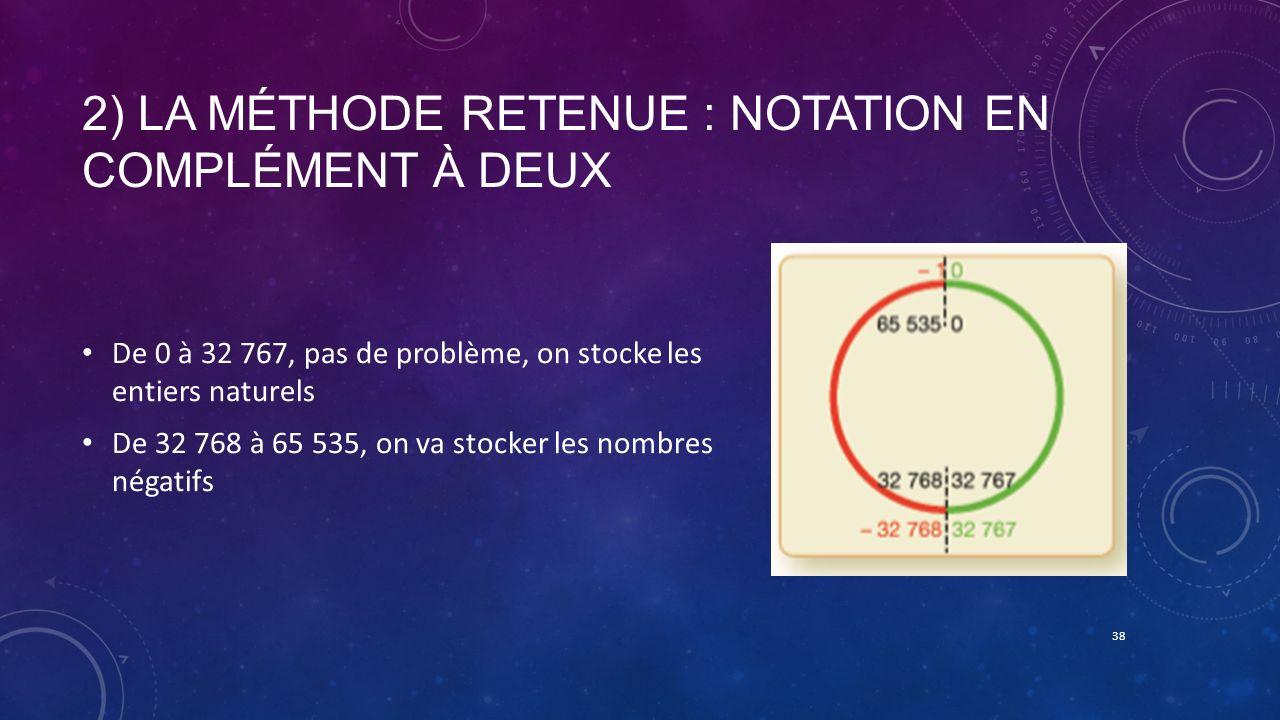 2) La méthode retenue : notation en complément à deux