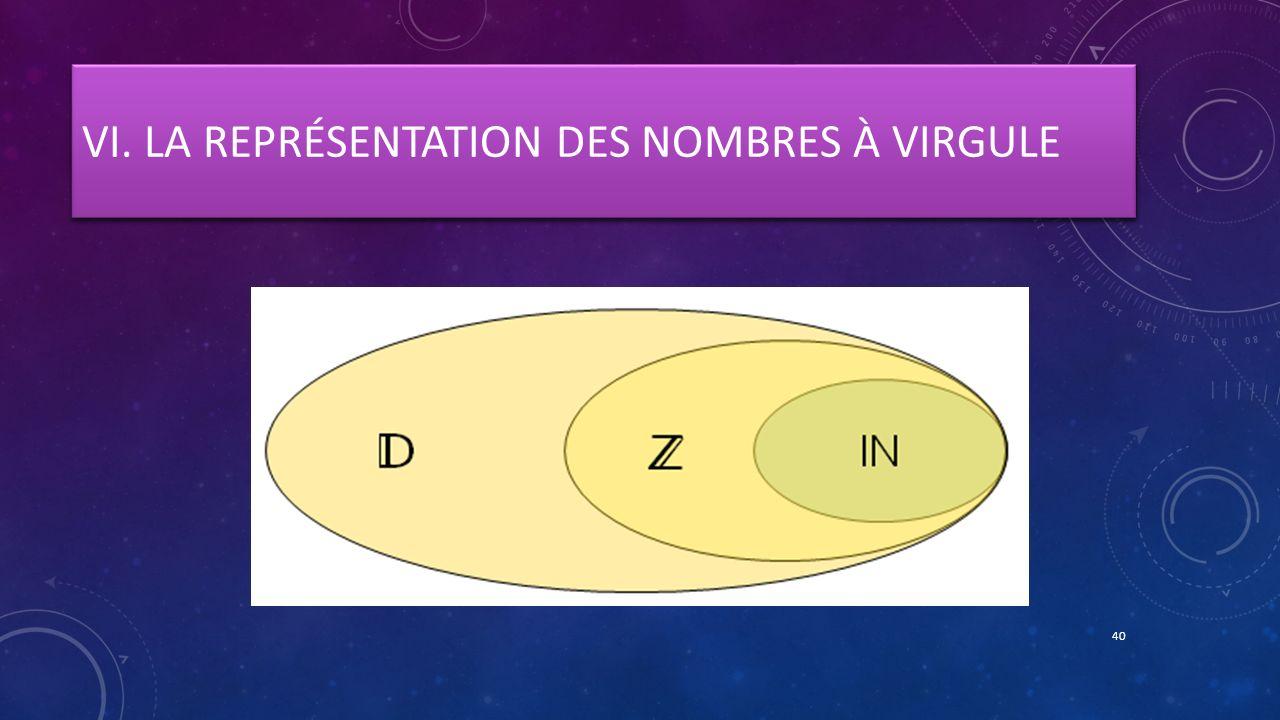 VI. La représentation des nombres à virgule