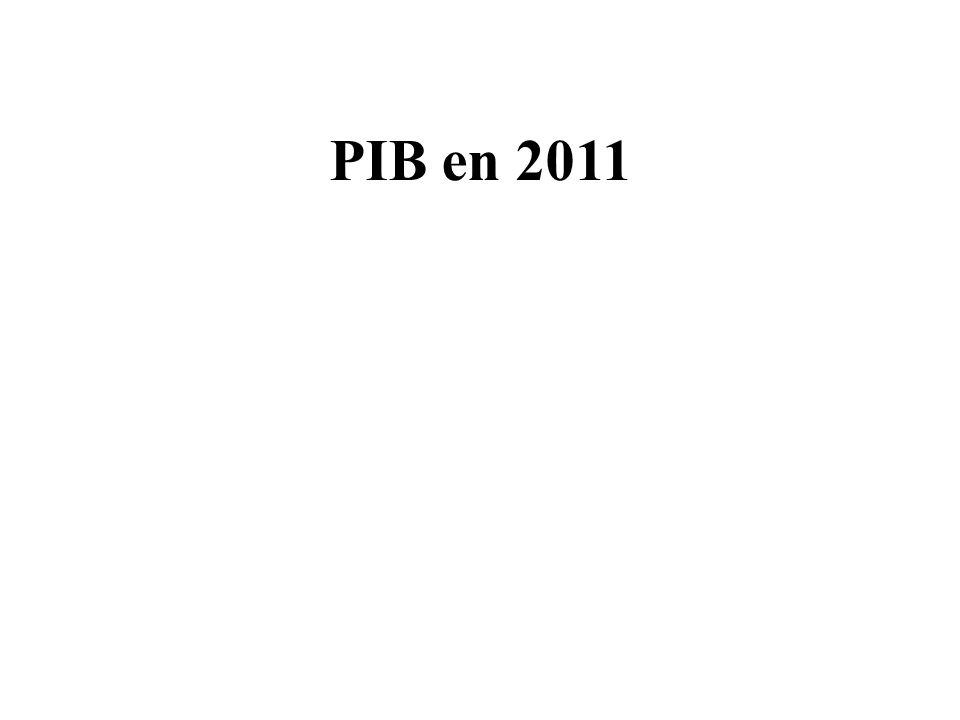 PIB en 2011