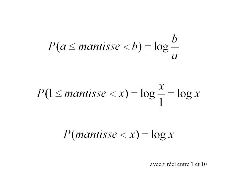 avec x réel entre 1 et 10