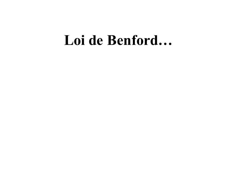 Loi de Benford…