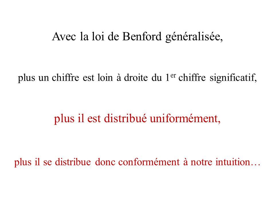 Avec la loi de Benford généralisée,