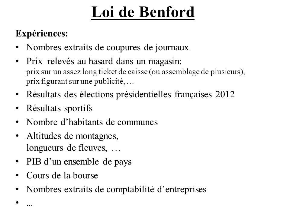 Loi de Benford Expériences: Nombres extraits de coupures de journaux