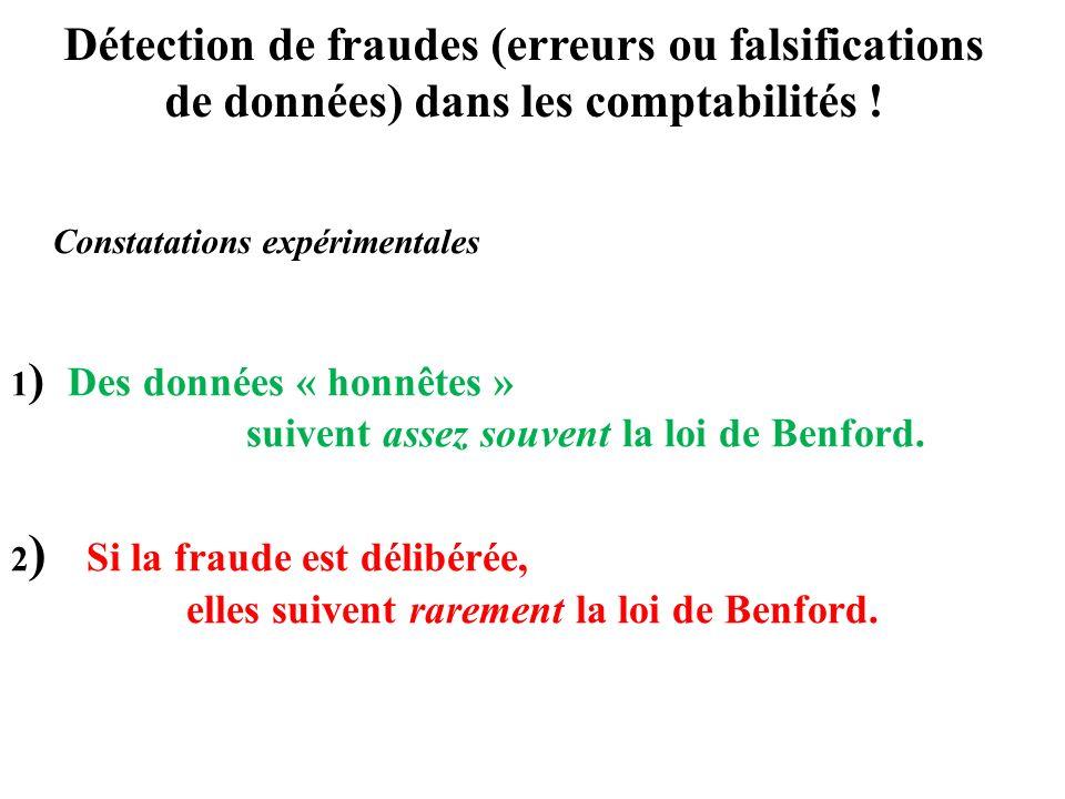Détection de fraudes (erreurs ou falsifications de données) dans les comptabilités !