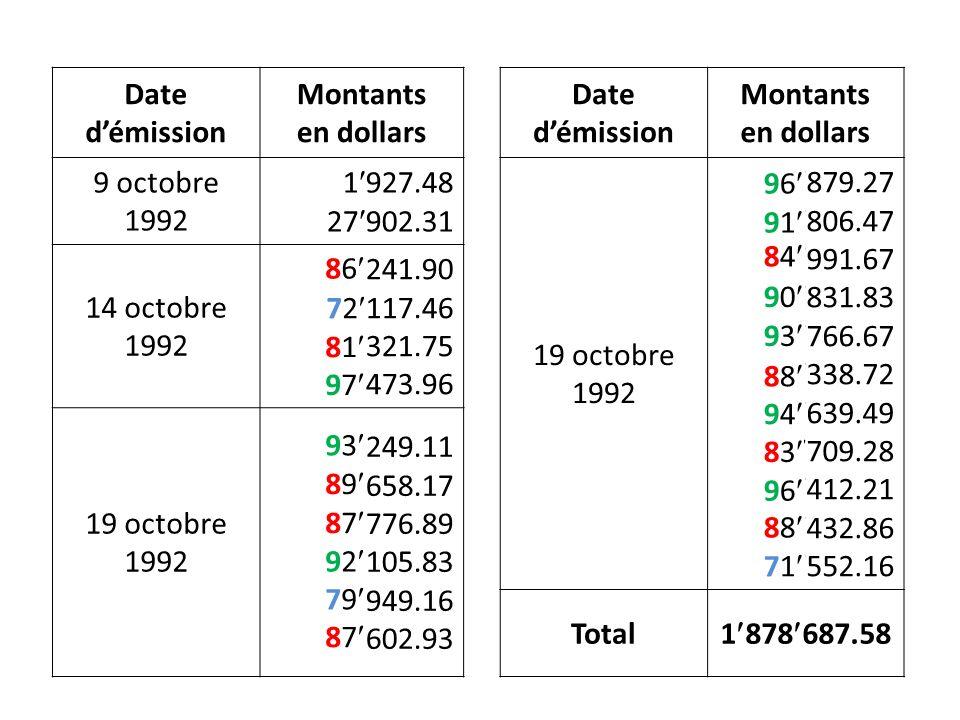 Date d'émission Montants. en dollars. 9 octobre 1992. 1927.48. 27902.31. 19 octobre 1992. 96879.27.