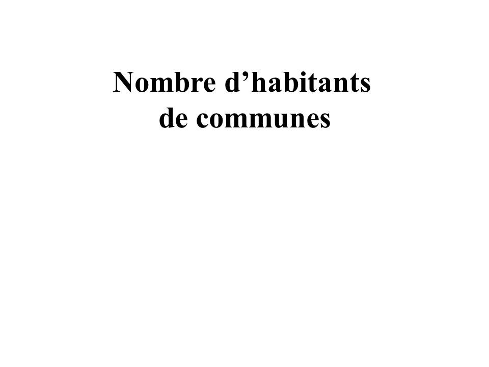 Nombre d'habitants de communes