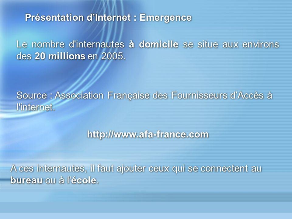 Présentation d'Internet : Emergence