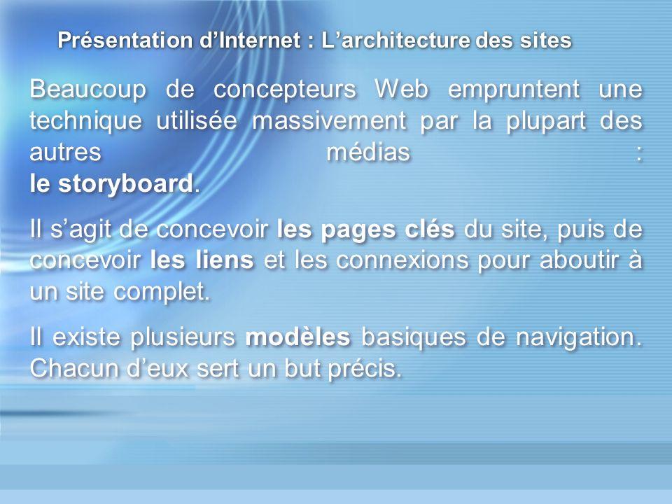 Présentation d'Internet : L'architecture des sites