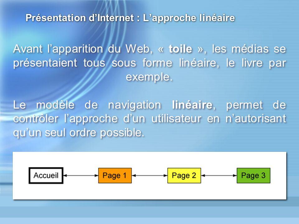 Présentation d'Internet : L'approche linéaire