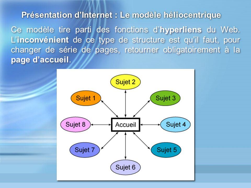 Présentation d'Internet : Le modèle héliocentrique
