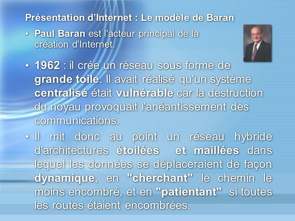 Présentation d'Internet : Le modèle de Baran