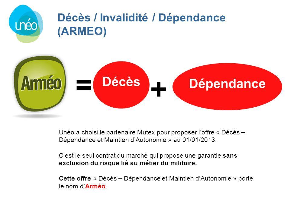 = + Décès Dépendance Décès / Invalidité / Dépendance (ARMEO)