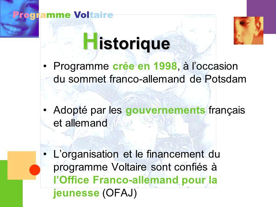 Historique Programme crée en 1998, à l'occasion du sommet franco-allemand de Potsdam. Adopté par les gouvernements français et allemand.