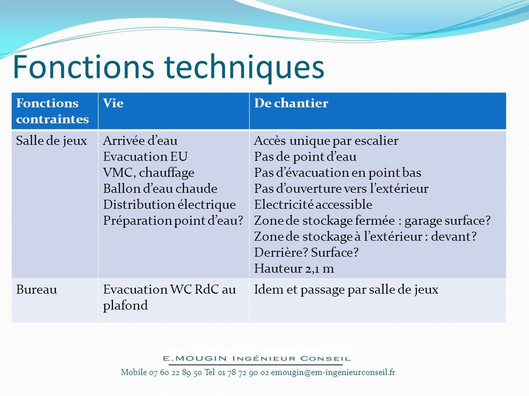 Fonctions techniques Fonctions contraintes Vie De chantier
