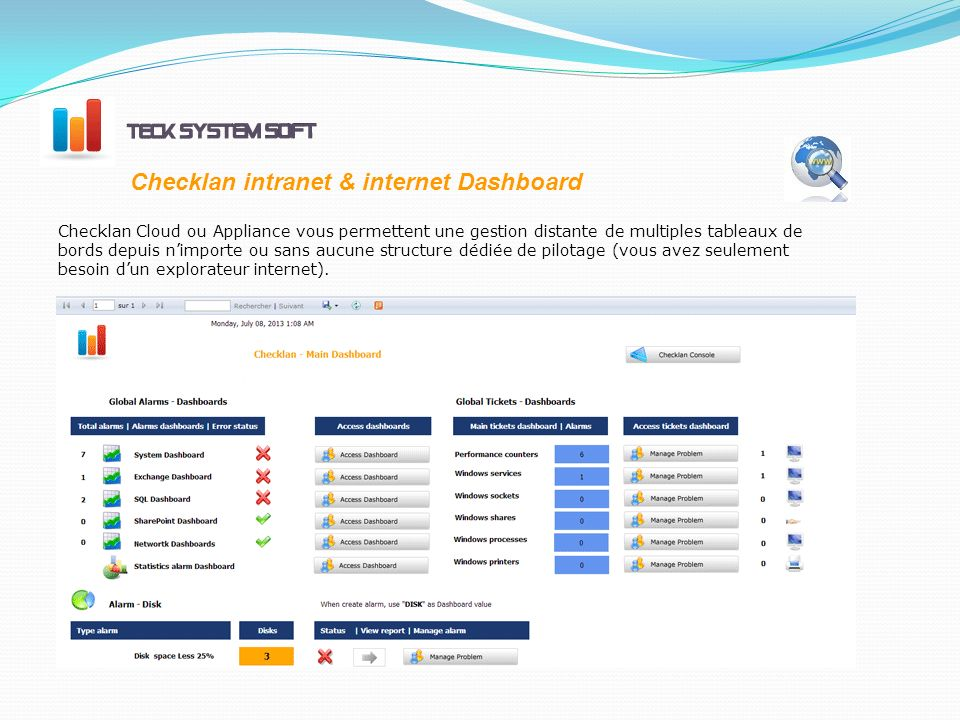 Checklan intranet & internet Dashboard