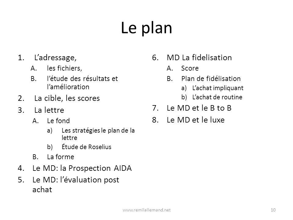 Le plan L'adressage, La cible, les scores La lettre