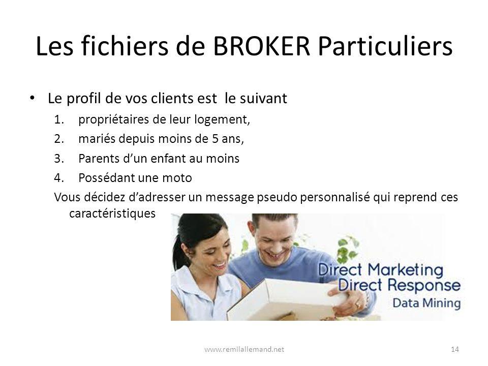 Les fichiers de BROKER Particuliers