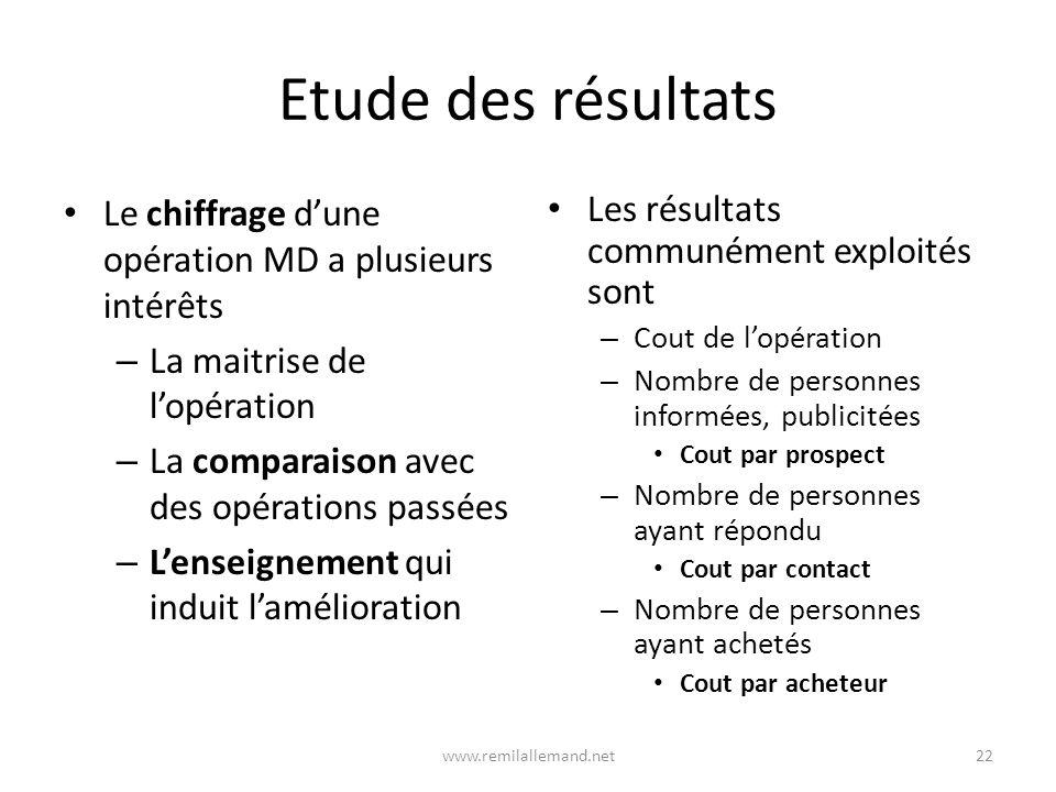 Etude des résultats Le chiffrage d'une opération MD a plusieurs intérêts. La maitrise de l'opération.