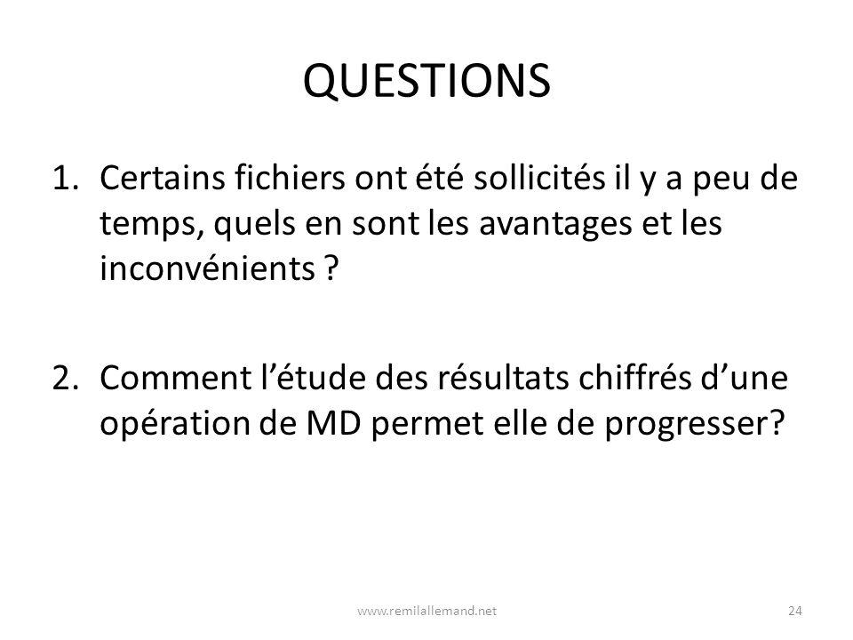 QUESTIONS Certains fichiers ont été sollicités il y a peu de temps, quels en sont les avantages et les inconvénients