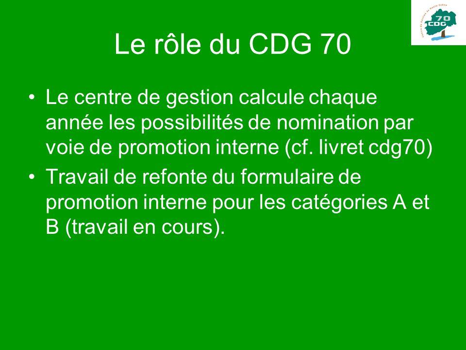 Le rôle du CDG 70 Le centre de gestion calcule chaque année les possibilités de nomination par voie de promotion interne (cf. livret cdg70)