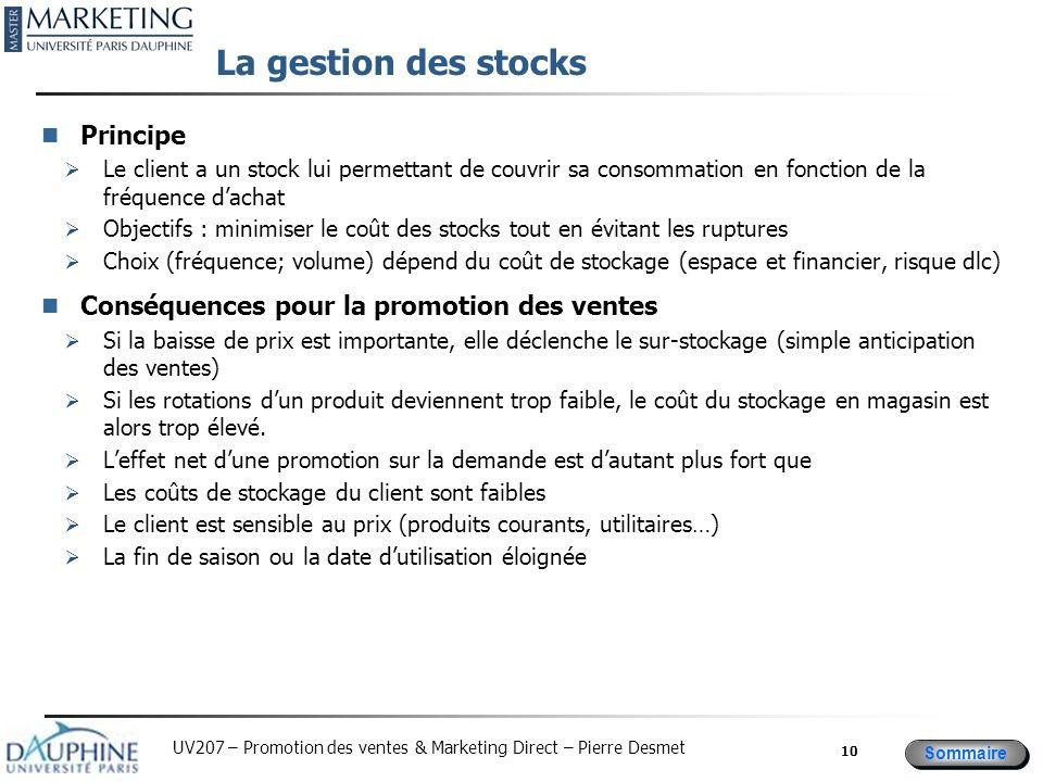 La gestion des stocks Principe