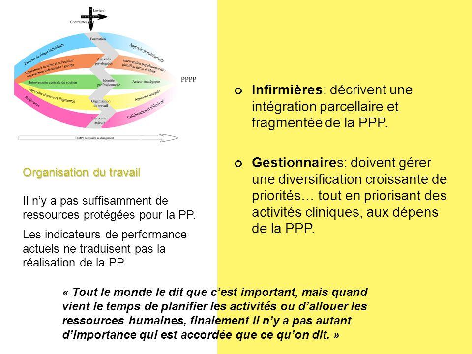 Infirmières: décrivent une intégration parcellaire et fragmentée de la PPP.